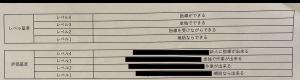 スキルマップ詳細